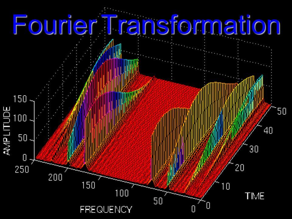 Was ist die Fouriertransformation.
