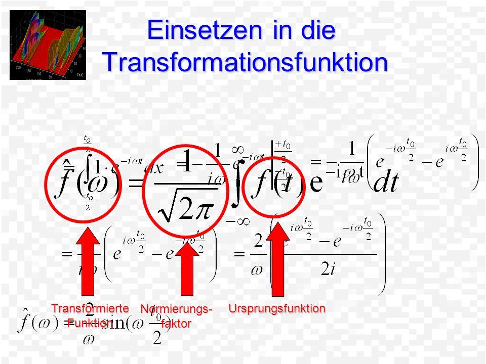 Einsetzen in die Transformationsfunktion TransformierteFunktion Normierungs-faktor Ursprungsfunktion