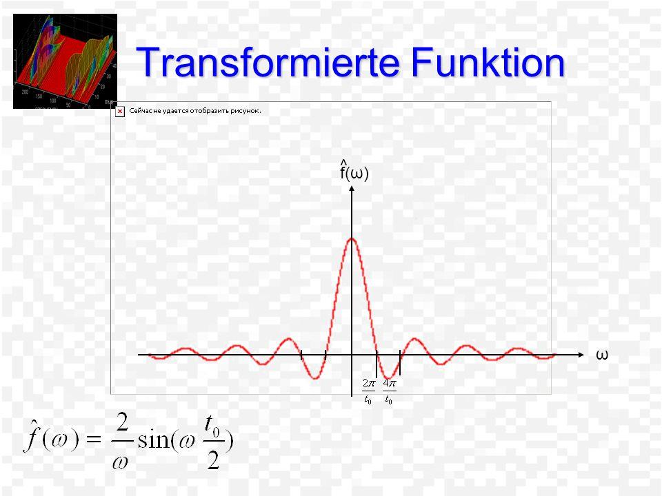 Fourieroptik Ein Bild ist codiert in Amplitude & PhaseEin Bild ist codiert in Amplitude & Phase Linse und Beugungsgitter entsprechen Fouriertransformation des E-FeldesLinse und Beugungsgitter entsprechen Fouriertransformation des E-Feldes