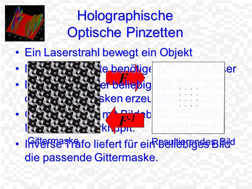 F Holographische Optische Pinzetten Ein Laserstrahl bewegt ein ObjektEin Laserstrahl bewegt ein Objekt Mehrere Objekte benötigen mehrere LaserMehrere