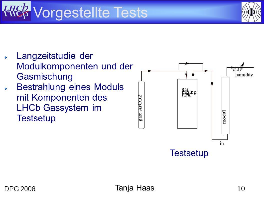 DPG 2006 10 Tanja Haas Vorgestellte Tests Langzeitstudie der Modulkomponenten und der Gasmischung Bestrahlung eines Moduls mit Komponenten des LHCb Gassystem im Testsetup Testsetup