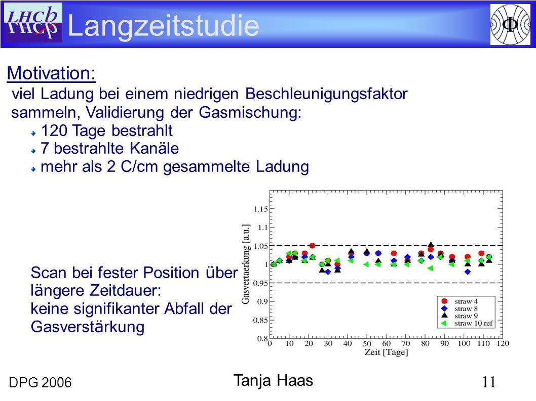 DPG 2006 11 Tanja Haas Langzeitstudie Motivation: viel Ladung bei einem niedrigen Beschleunigungsfaktor sammeln, Validierung der Gasmischung: 120 Tage bestrahlt 7 bestrahlte Kanäle mehr als 2 C/cm gesammelte Ladung Scan bei fester Position ü ber l ä ngere Zeitdauer: keine signifikanter Abfall der Gasverst ä rkung