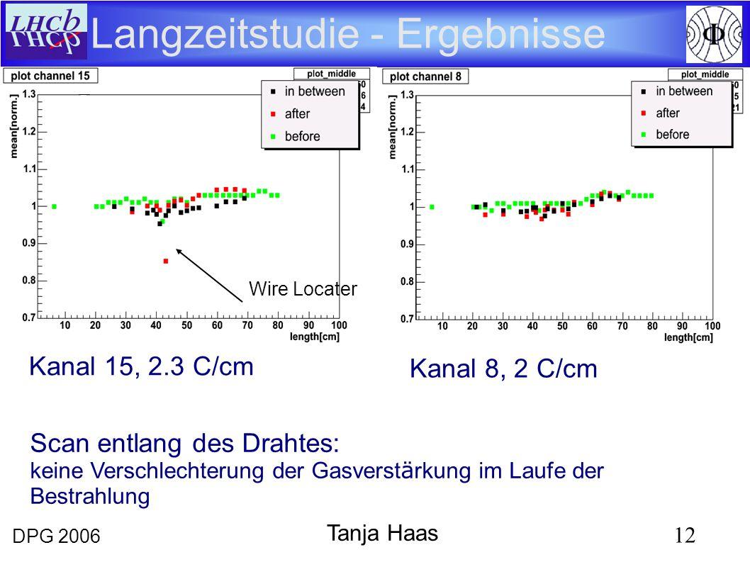DPG 2006 12 Tanja Haas Langzeitstudie - Ergebnisse Kanal 8, 2 C/cm Kanal 15, 2.3 C/cm Scan entlang des Drahtes: keine Verschlechterung der Gasverst ä rkung im Laufe der Bestrahlung Wire Locater
