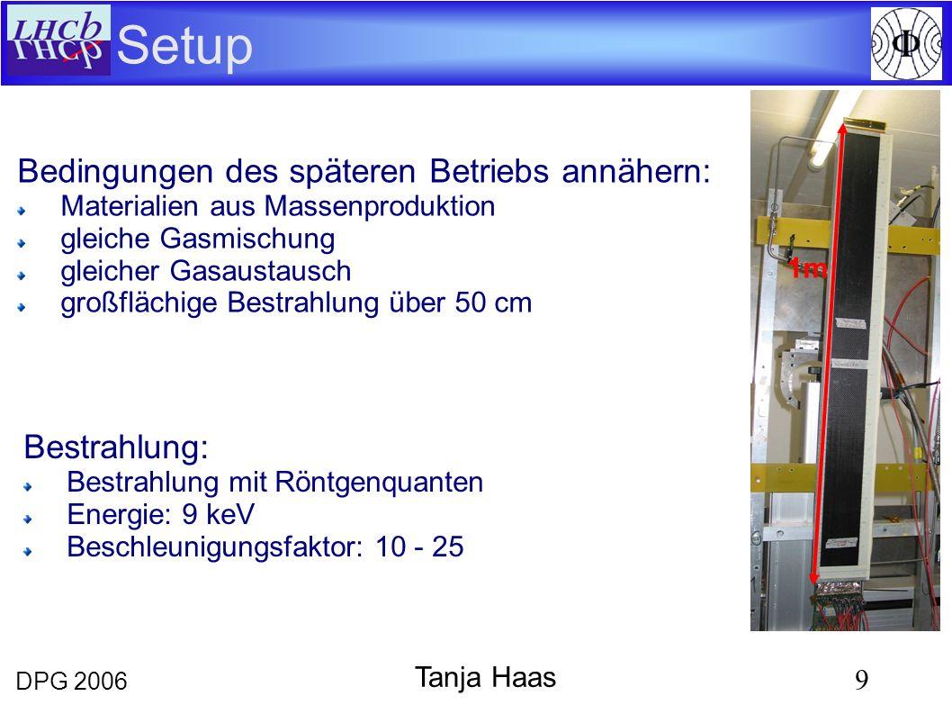 DPG 2006 9 Tanja Haas Setup 1m Bestrahlung: Bestrahlung mit Röntgenquanten Energie: 9 keV Beschleunigungsfaktor: 10 - 25 Bedingungen des späteren Betriebs annähern: Materialien aus Massenproduktion gleiche Gasmischung gleicher Gasaustausch großflächige Bestrahlung über 50 cm