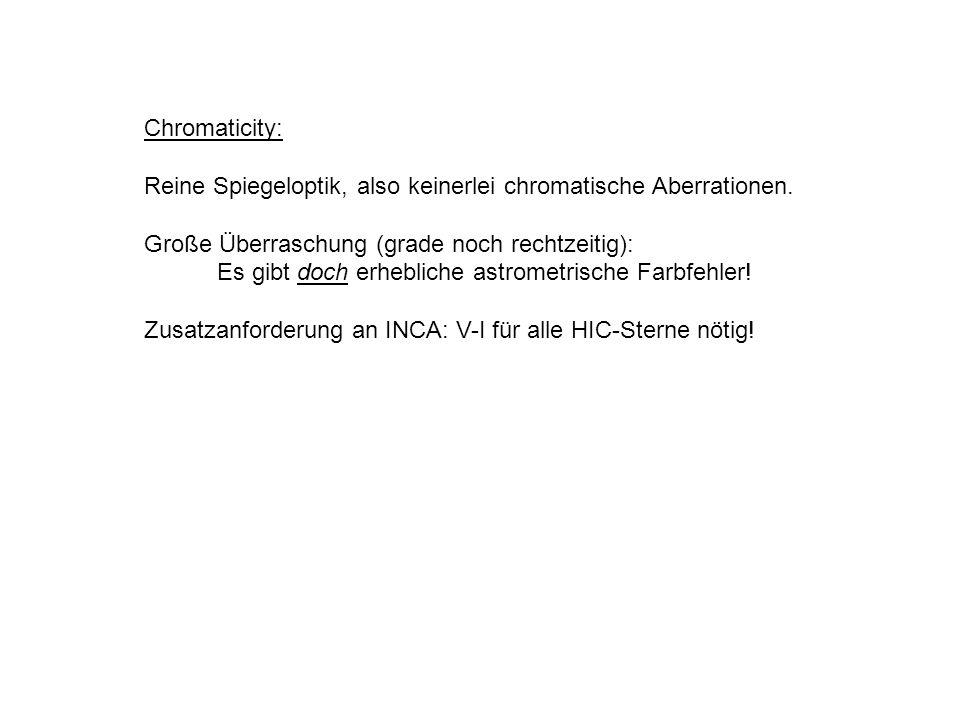 Chromaticity: Reine Spiegeloptik, also keinerlei chromatische Aberrationen. Große Überraschung (grade noch rechtzeitig): Es gibt doch erhebliche astro