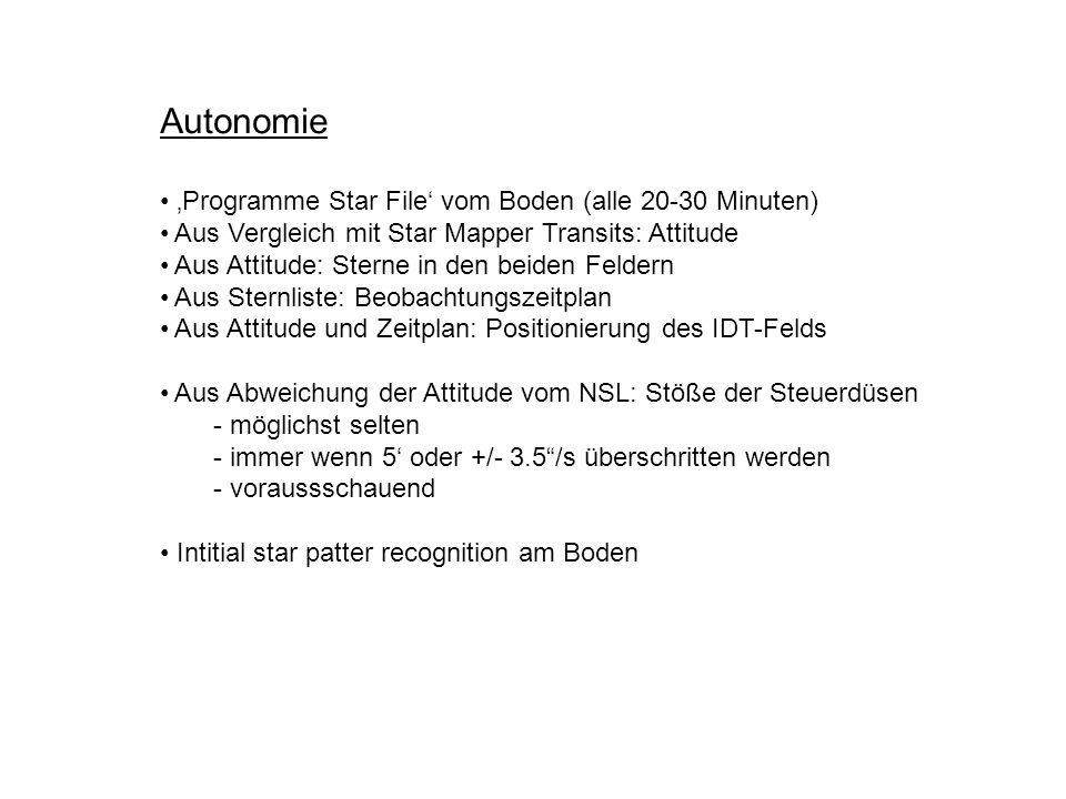 Autonomie Programme Star File vom Boden (alle 20-30 Minuten) Aus Vergleich mit Star Mapper Transits: Attitude Aus Attitude: Sterne in den beiden Felde