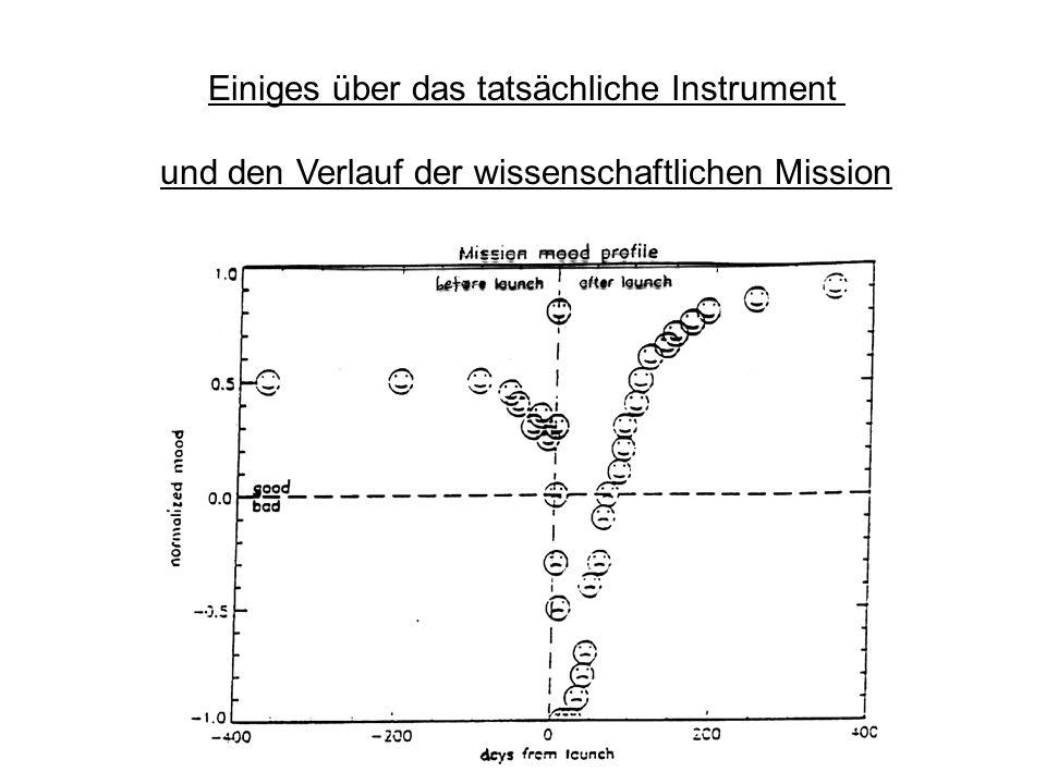 Einiges über das tatsächliche Instrument und den Verlauf der wissenschaftlichen Mission