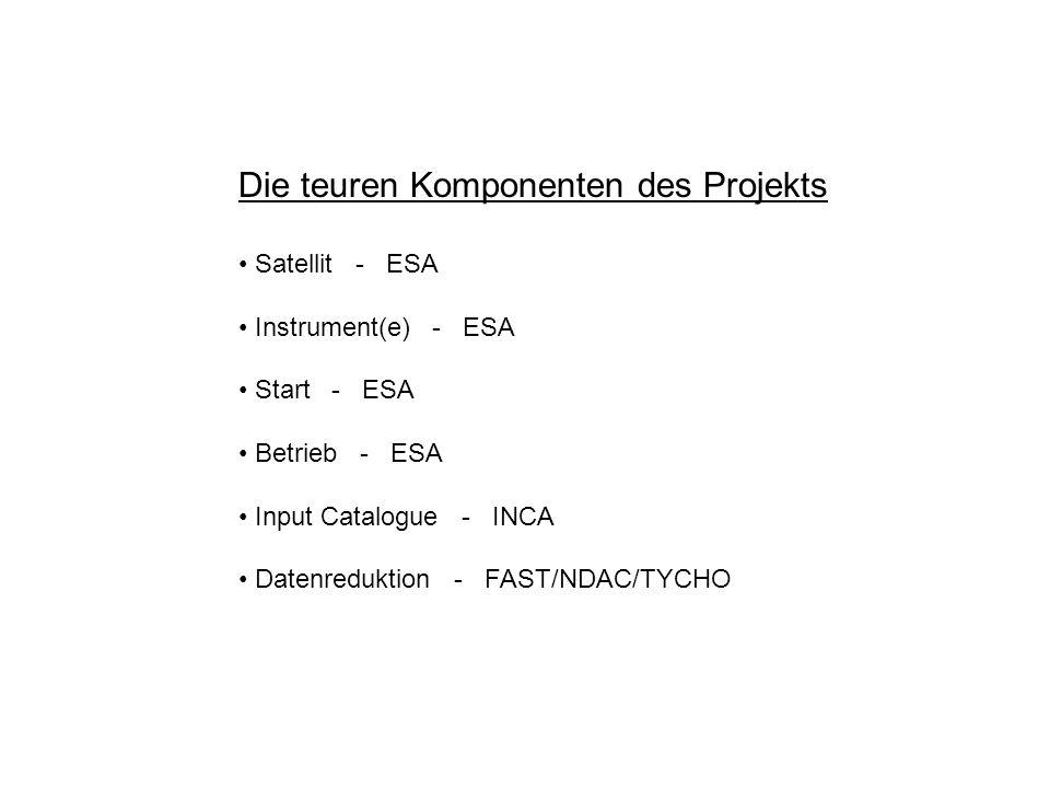 Die teuren Komponenten des Projekts Satellit - ESA Instrument(e) - ESA Start - ESA Betrieb - ESA Input Catalogue - INCA Datenreduktion - FAST/NDAC/TYC