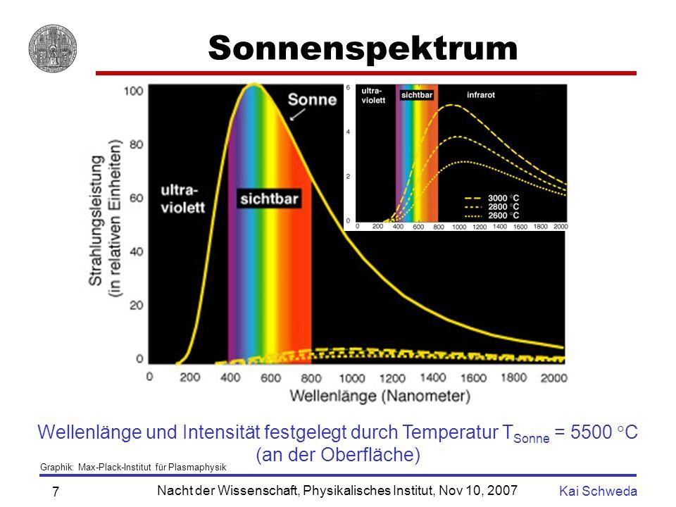 Nacht der Wissenschaft, Physikalisches Institut, Nov 10, 2007 Kai Schweda 6 Kollision von Atomkernen