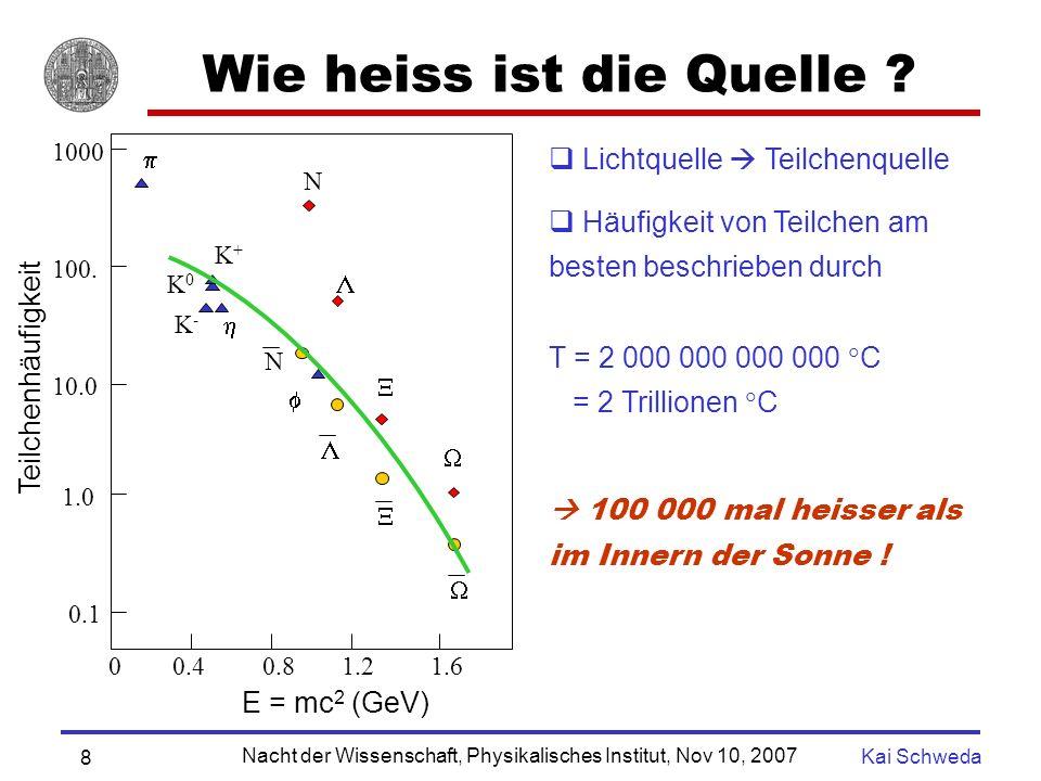 Nacht der Wissenschaft, Physikalisches Institut, Nov 10, 2007 Kai Schweda 8 Wie heiss ist die Quelle .