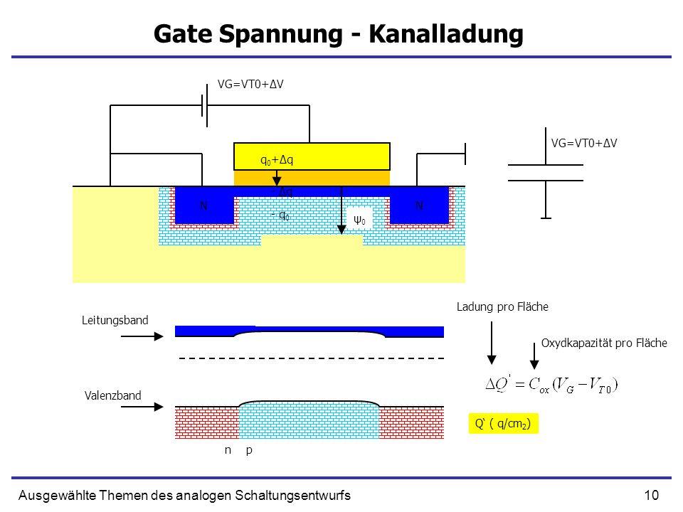 10Ausgewählte Themen des analogen Schaltungsentwurfs Gate Spannung - Kanalladung NN NN ψ0ψ0 VG=VT0+ΔV - Δq - q 0 q0+Δqq0+Δq VG=VT0+ΔV pn Leitungsband Valenzband Q ( q/cm 2 ) Ladung pro Fläche Oxydkapazität pro Fläche