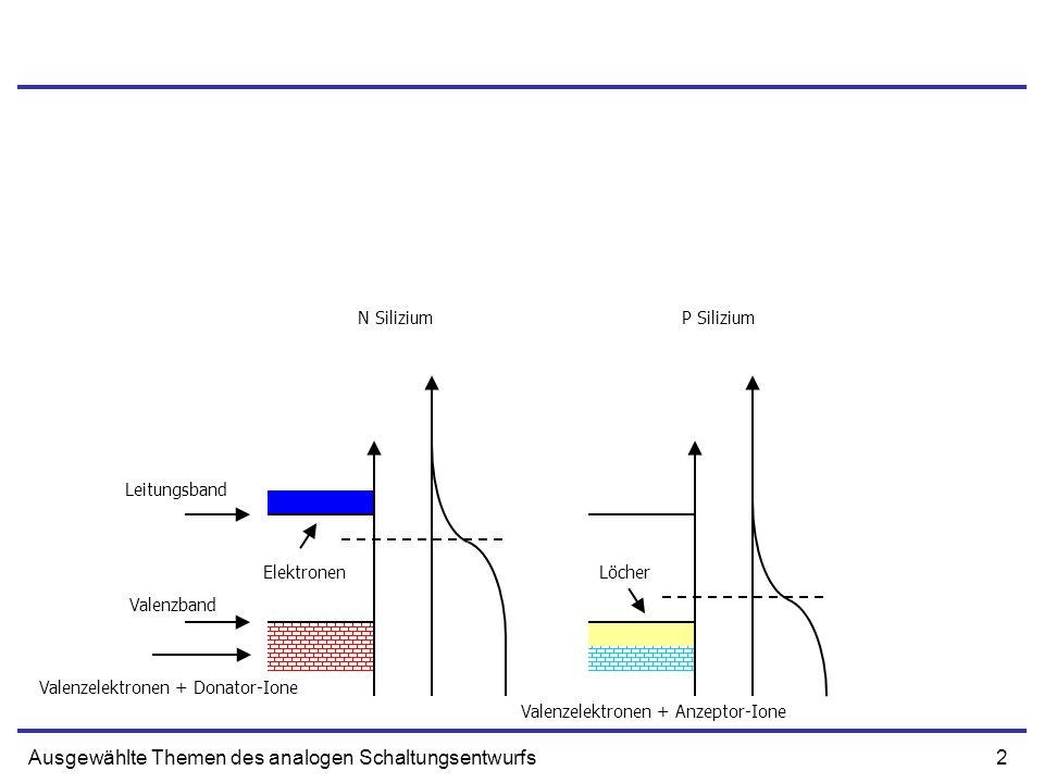 2Ausgewählte Themen des analogen Schaltungsentwurfs Leitungsband Valenzband ElektronenLöcher Valenzelektronen + Donator-Ione Valenzelektronen + Anzeptor-Ione N SiliziumP Silizium