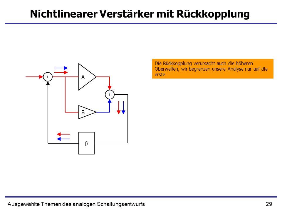 29Ausgewählte Themen des analogen Schaltungsentwurfs Nichtlinearer Verstärker mit Rückkopplung A B + β + Die Rückkopplung verursacht auch die höheren Oberwellen, wir begrenzen unsere Analyse nur auf die erste