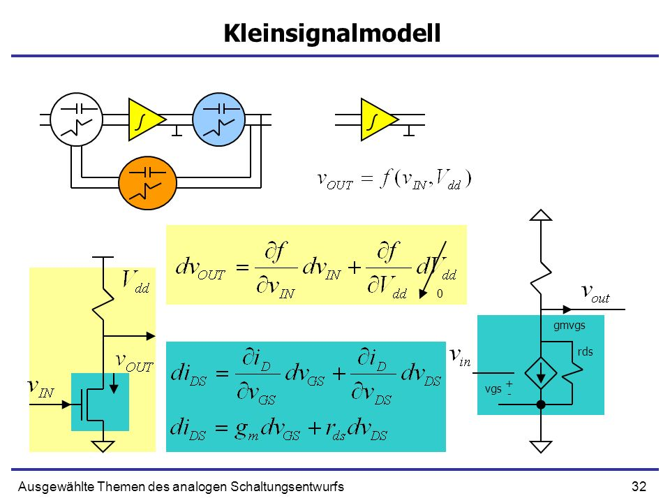 32Ausgewählte Themen des analogen Schaltungsentwurfs Kleinsignalmodell gmvgs rds vgs 0 + -