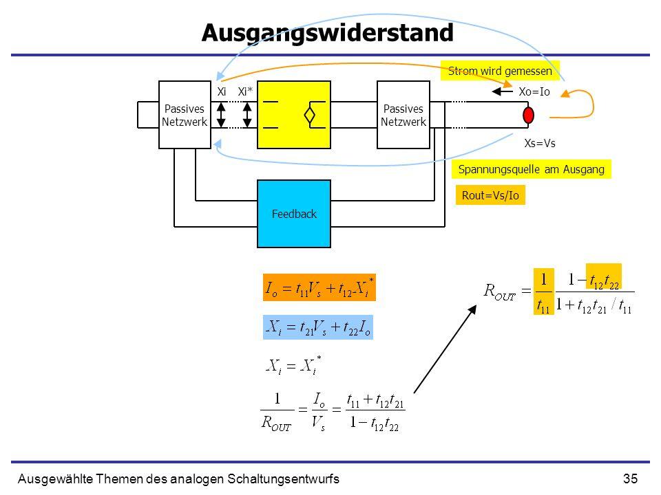 35Ausgewählte Themen des analogen Schaltungsentwurfs Ausgangswiderstand Passives Netzwerk Passives Netzwerk Feedback XiXi*Xo=Io Xs=Vs Rout=Vs/Io Spannungsquelle am Ausgang Strom wird gemessen