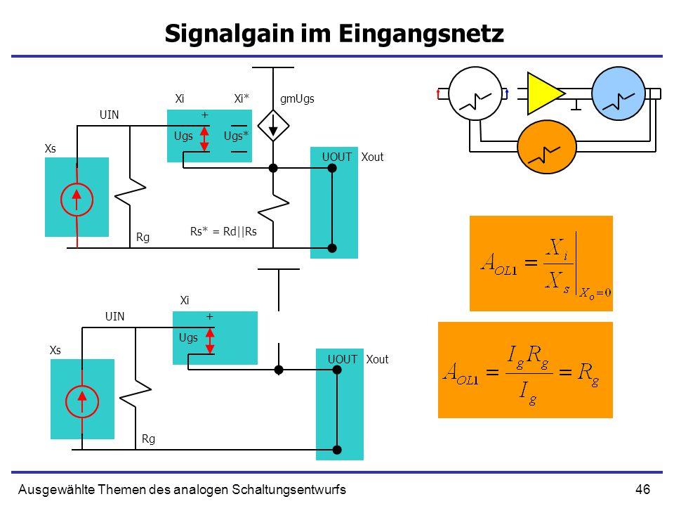 46Ausgewählte Themen des analogen Schaltungsentwurfs Signalgain im Eingangsnetz UIN UOUT Rs* = Rd  Rs Rg Ugs + gmUgs Ugs* Xs XiXi* Xout UIN UOUT Rg Ugs Xs Xi Xout +