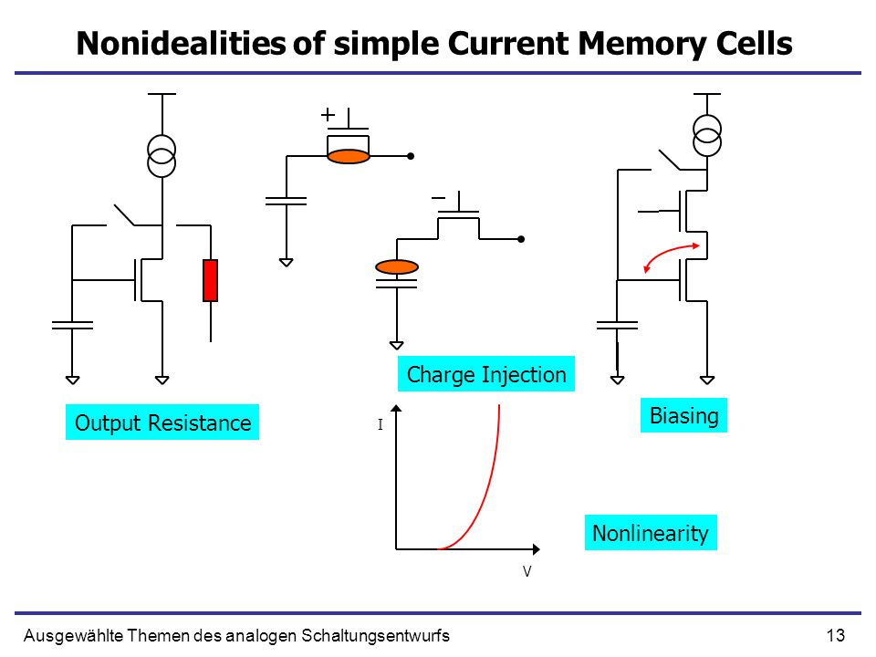 13Ausgewählte Themen des analogen Schaltungsentwurfs Nonidealities of simple Current Memory Cells V I Output Resistance Charge Injection Nonlinearity Biasing