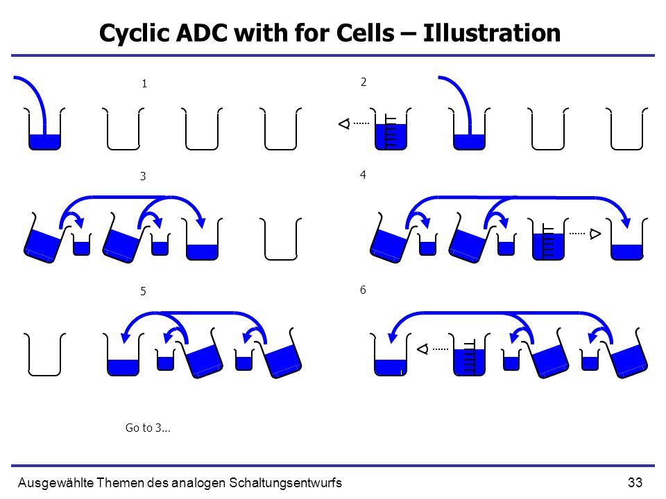33Ausgewählte Themen des analogen Schaltungsentwurfs Cyclic ADC with for Cells – Illustration 1 2 3 4 5 6 Go to 3…