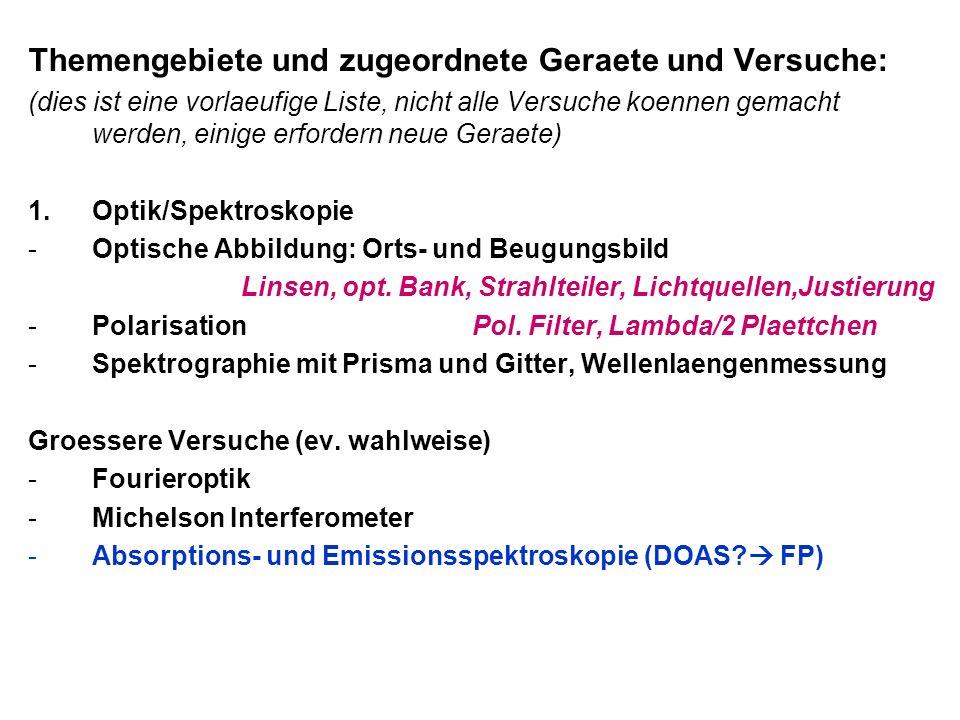 2.Schwingungen und Wellen: -Pendel -Erzwungene Schwingungen (mech.