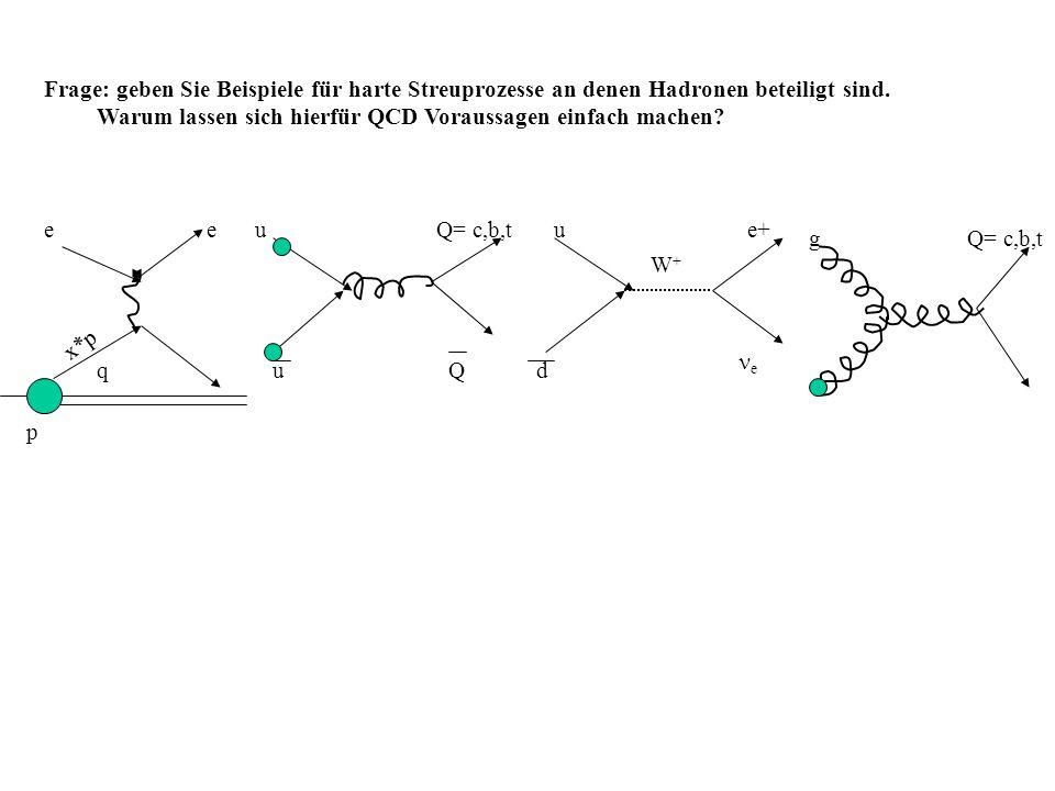 Frage: geben Sie Beispiele für harte Streuprozesse an denen Hadronen beteiligt sind. Warum lassen sich hierfür QCD Voraussagen einfach machen? p e q x