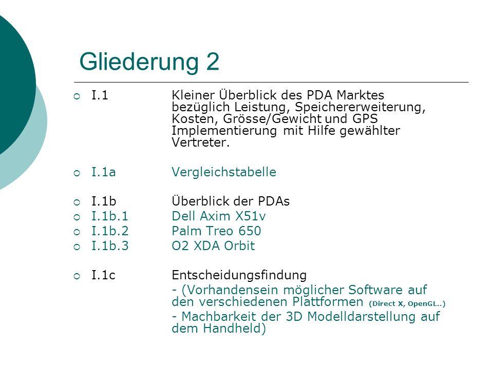 Gliederung 2 I.1Kleiner Überblick des PDA Marktes bezüglich Leistung, Speichererweiterung, Kosten, Grösse/Gewicht und GPS Implementierung mit Hilfe ge