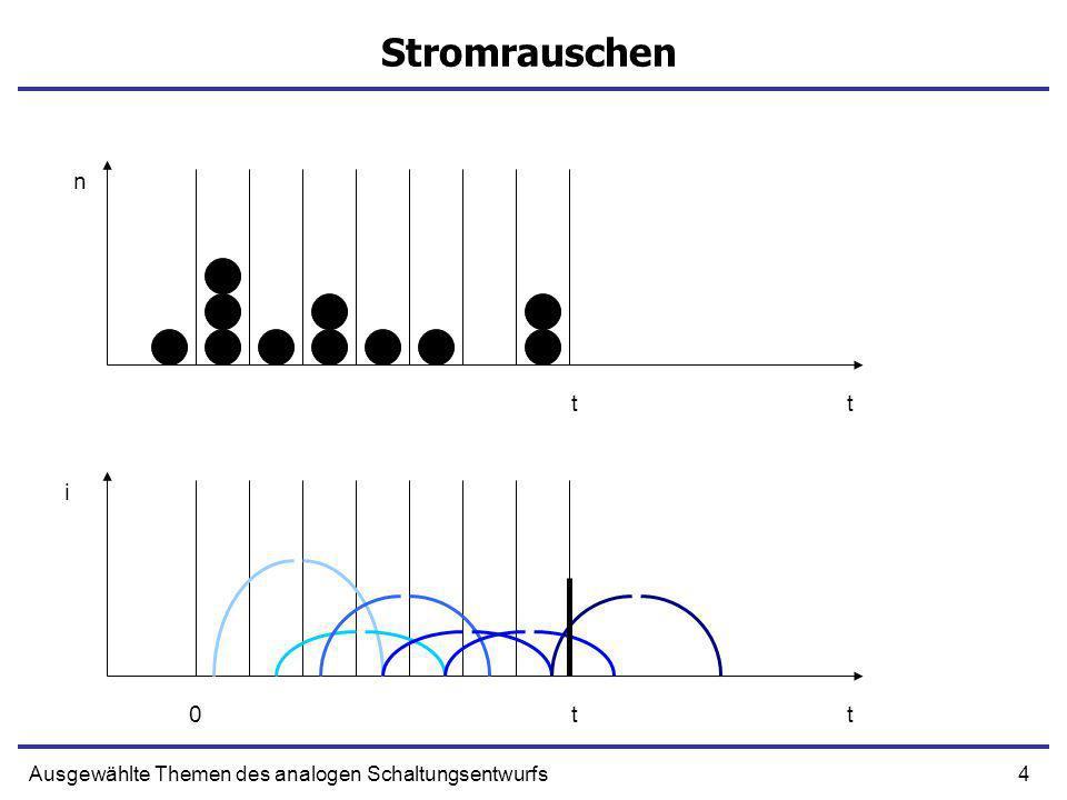 5Ausgewählte Themen des analogen Schaltungsentwurfs Stromrauschen P – Ausgangssignal im Zeitpunkt t, verursacht vom Elektron in t i