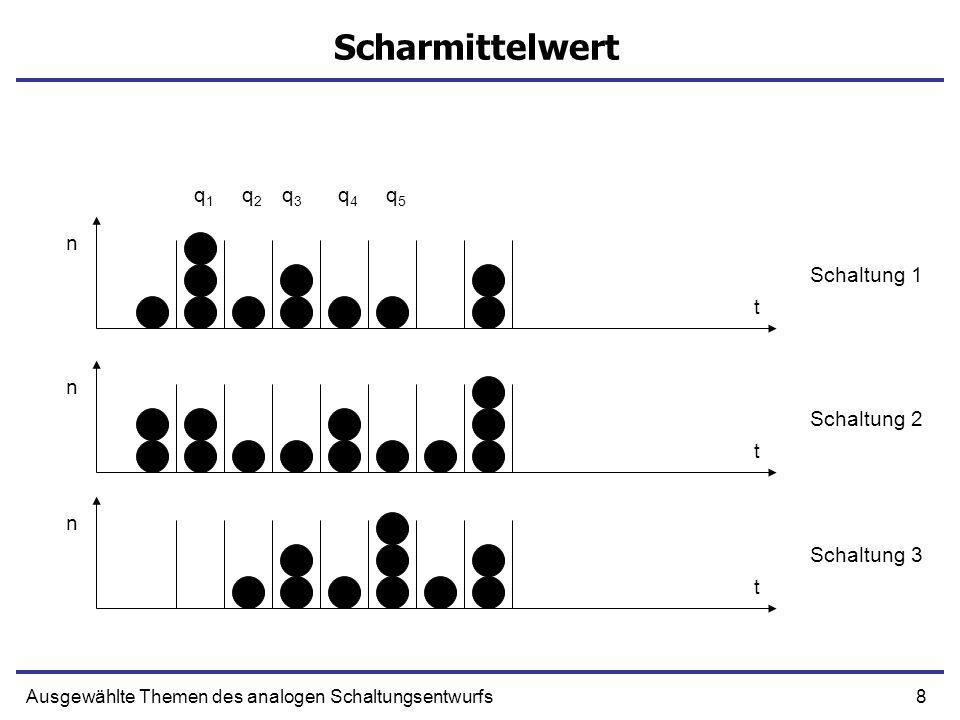 8Ausgewählte Themen des analogen Schaltungsentwurfs Scharmittelwert t n t n t n q1q1 q2q2 q3q3 q4q4 q5q5 Schaltung 1 Schaltung 2 Schaltung 3