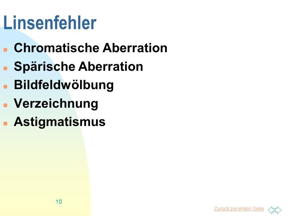 Zurück zur ersten Seite 10 Linsenfehler Chromatische Aberration Spärische Aberration Bildfeldwölbung Verzeichnung Astigmatismus