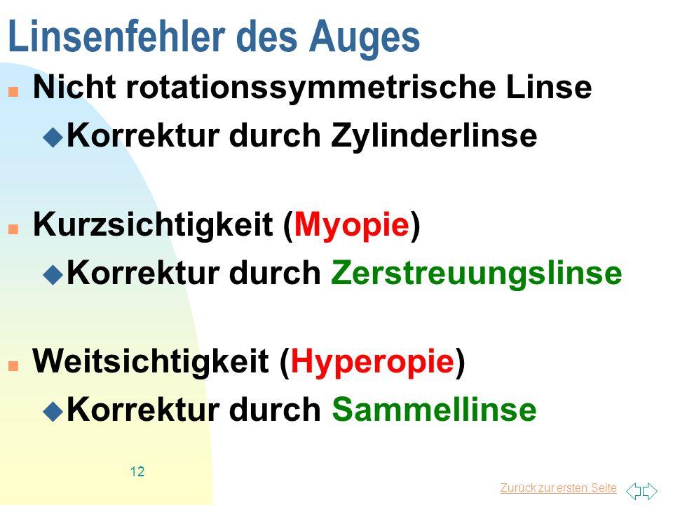 Zurück zur ersten Seite 12 Linsenfehler des Auges Nicht rotationssymmetrische Linse Korrektur durch Zylinderlinse Kurzsichtigkeit (Myopie) Korrektur d
