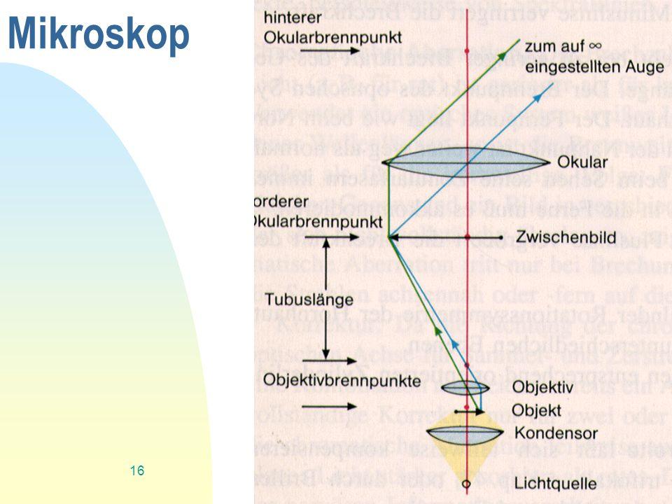 Zurück zur ersten Seite 16 Mikroskop