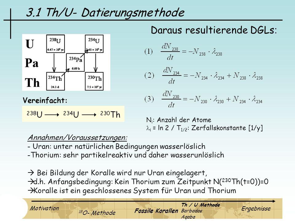 3.1 Th/U- Datierungsmethode Vereinfacht: Annahmen/Voraussetzungen: - Uran: unter natürlichen Bedingungen wasserlöslich -Thorium: sehr partikelreaktiv