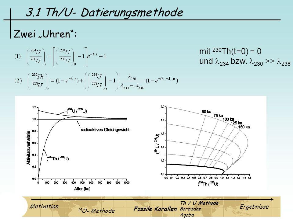 3.1 Th/U- Datierungsmethode Zwei Uhren: mit 230 Th(t=0) = 0 und 234 bzw. 230 >> 238 Motivation 18 O- Methode Fossile Korallen Ergebnisse Th / U Method