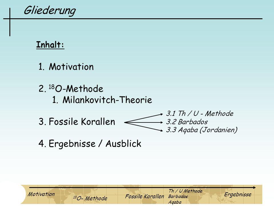 Gliederung Motivation 18 O- Methode Fossile Korallen Ergebnisse Th / U Methode Barbados Aqaba 1.Motivation 2. 18 O-Methode 1.Milankovitch-Theorie 3.Fo