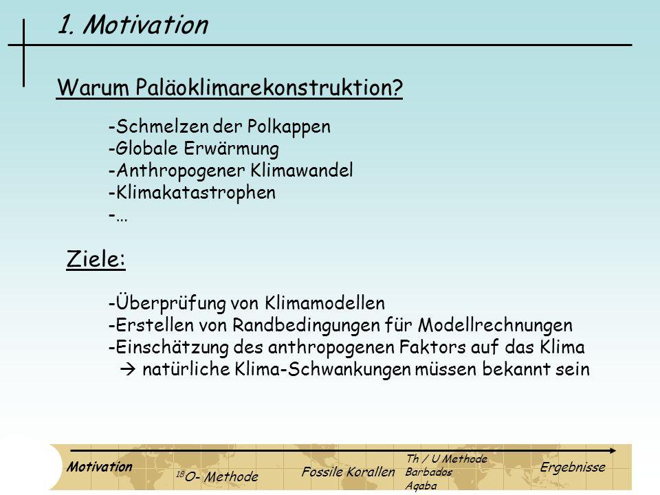 1. Motivation Warum Paläoklimarekonstruktion? -Schmelzen der Polkappen -Globale Erwärmung -Anthropogener Klimawandel -Klimakatastrophen -… Ziele: -Übe