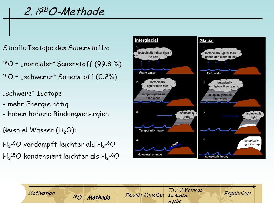 Stabile Isotope des Sauerstoffs: 16 O = normaler Sauerstoff (99.8 %) 18 O = schwerer Sauerstoff (0.2%) schwere Isotope - mehr Energie nötig - haben hö
