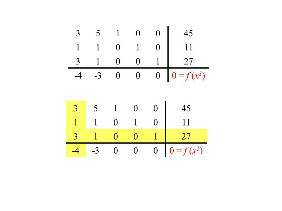 3510045 1101011 3100127 -4-30000 = f (x 1 ) 3510045 1101011 3100127 -4-30000 = f (x 1 )