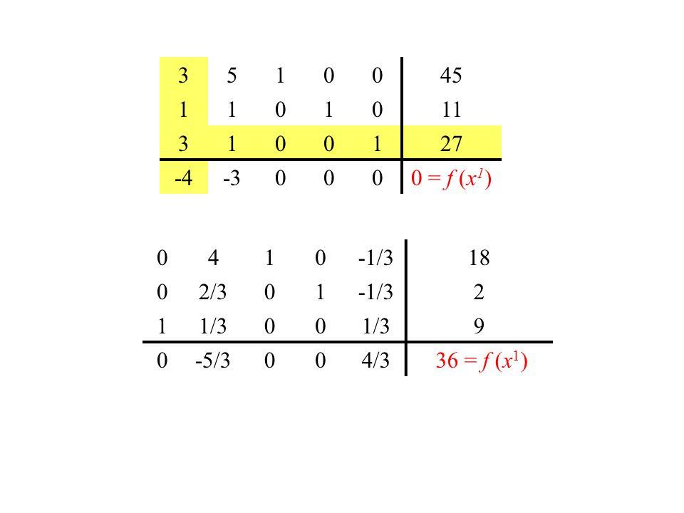 3510045 1101011 3100127 -4-30000 = f (x 1 ) 0410-1/318 02/301-1/32 11/300 9 0-5/3004/3 36 = f (x 1 )