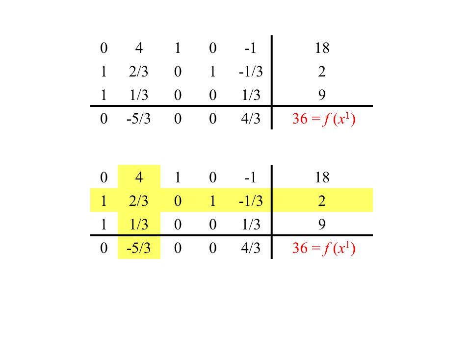 041018 12/301-1/32 11/300 9 0-5/3004/3 36 = f (x 1 ) 041018 12/301-1/32 11/300 9 0-5/3004/3 36 = f (x 1 )