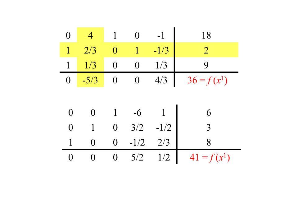 041018 12/301-1/32 11/300 9 0-5/3004/3 36 = f (x 1 ) 001-616 0103/2-1/23 100 2/38 0005/21/2 41 = f (x 1 )