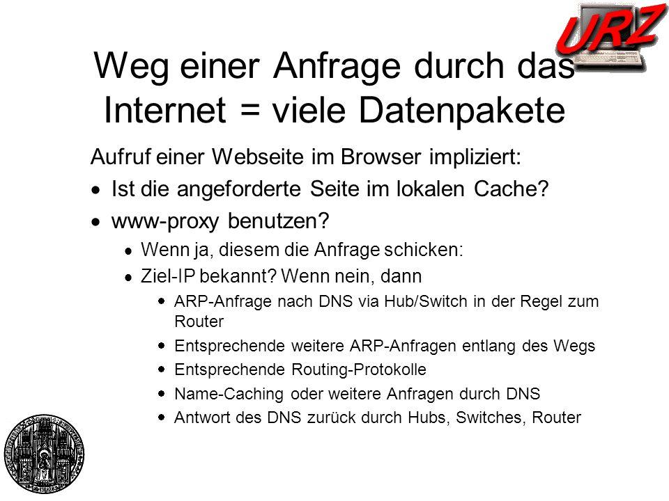 Weg einer Anfrage durch das Internet = viele Datenpakete Aufruf einer Webseite im Browser impliziert: Ist die angeforderte Seite im lokalen Cache? www