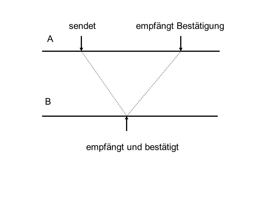 A B sendet empfängt und bestätigt empfängt Bestätigung