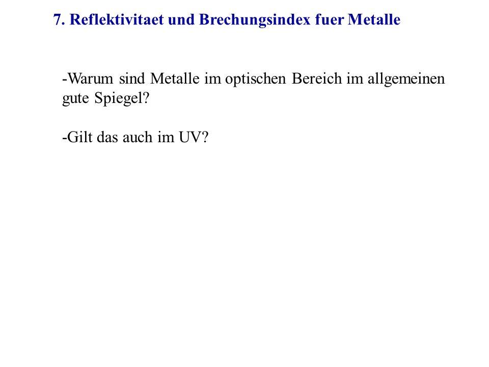 -Warum sind Metalle im optischen Bereich im allgemeinen gute Spiegel? -Gilt das auch im UV? 7. Reflektivitaet und Brechungsindex fuer Metalle