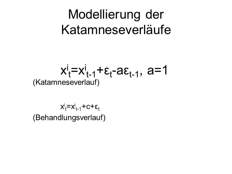 Modellierung der Katamneseverläufe x i t =x i t-1 +ε t -aε t-1, a=1 (Katamneseverlauf) x i t =x i t-1 +c+ε t (Behandlungsverlauf)