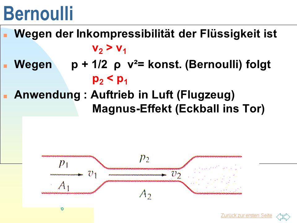 Zurück zur ersten Seite 6 Bernoulli Wegen der Inkompressibilität der Flüssigkeit ist v 2 > v 1 Wegen p + 1/2 ρ v²= konst. (Bernoulli) folgt p 2 < p 1