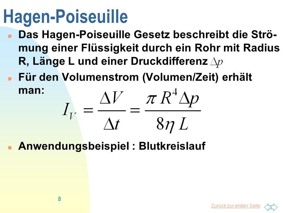 Zurück zur ersten Seite 8 Hagen-Poiseuille Das Hagen-Poiseuille Gesetz beschreibt die Strö- mung einer Flüssigkeit durch ein Rohr mit Radius R, Länge