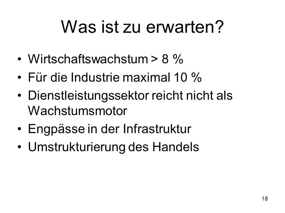 18 Was ist zu erwarten? Wirtschaftswachstum > 8 % Für die Industrie maximal 10 % Dienstleistungssektor reicht nicht als Wachstumsmotor Engpässe in der