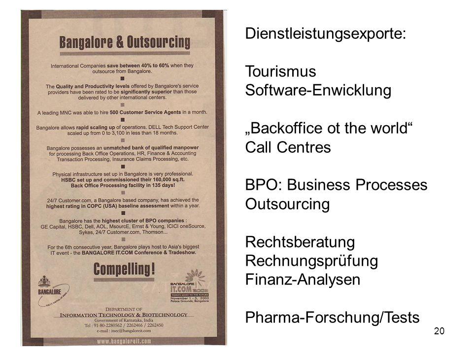 20 Dienstleistungsexporte: Tourismus Software-Enwicklung Backoffice ot the world Call Centres BPO: Business Processes Outsourcing Rechtsberatung Rechn