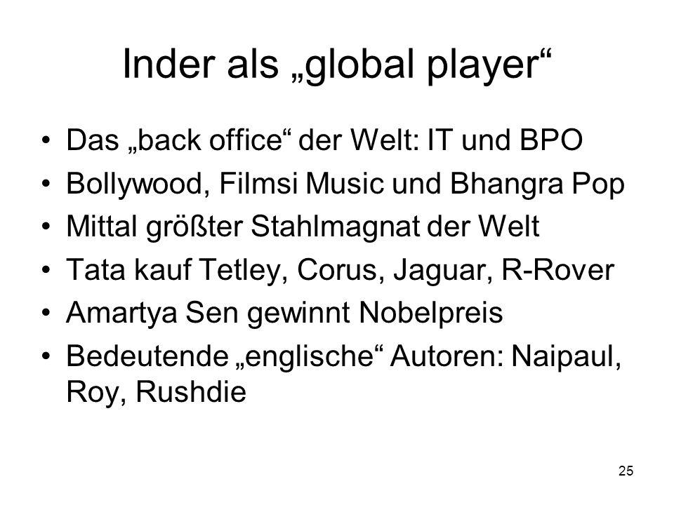 25 Inder als global player Das back office der Welt: IT und BPO Bollywood, Filmsi Music und Bhangra Pop Mittal größter Stahlmagnat der Welt Tata kauf