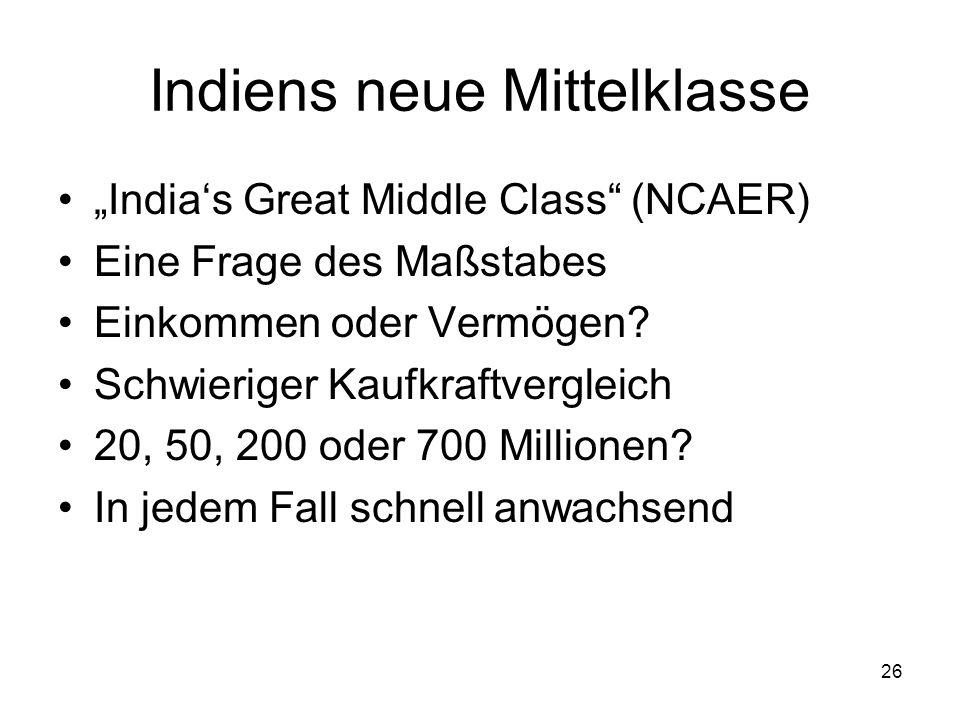 26 Indiens neue Mittelklasse Indias Great Middle Class (NCAER) Eine Frage des Maßstabes Einkommen oder Vermögen? Schwieriger Kaufkraftvergleich 20, 50
