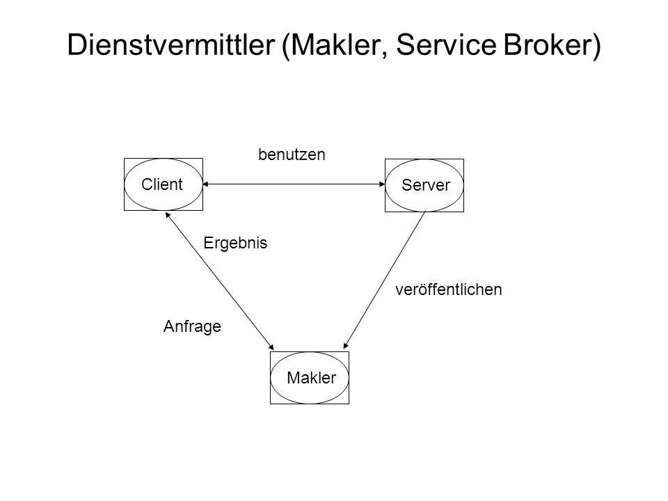 Dienstvermittler (Makler, Service Broker) Anfrage veröffentlichen Ergebnis ClientServerMakler benutzen